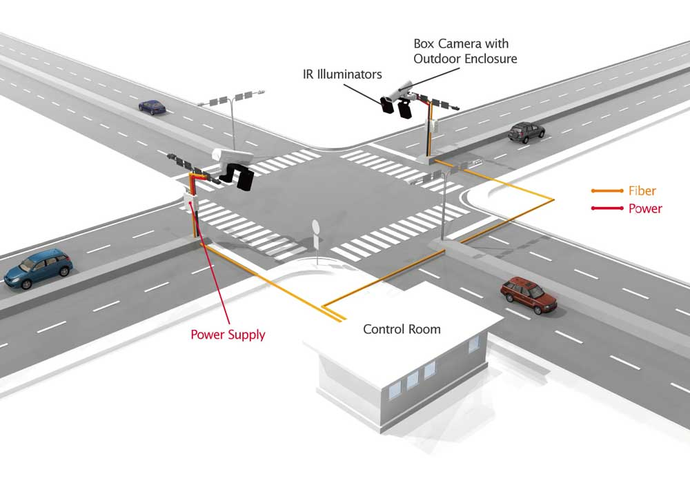 Surpassing the Flaws of Current Traffic Signal Monitoring System